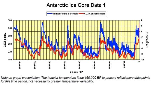 460000-years