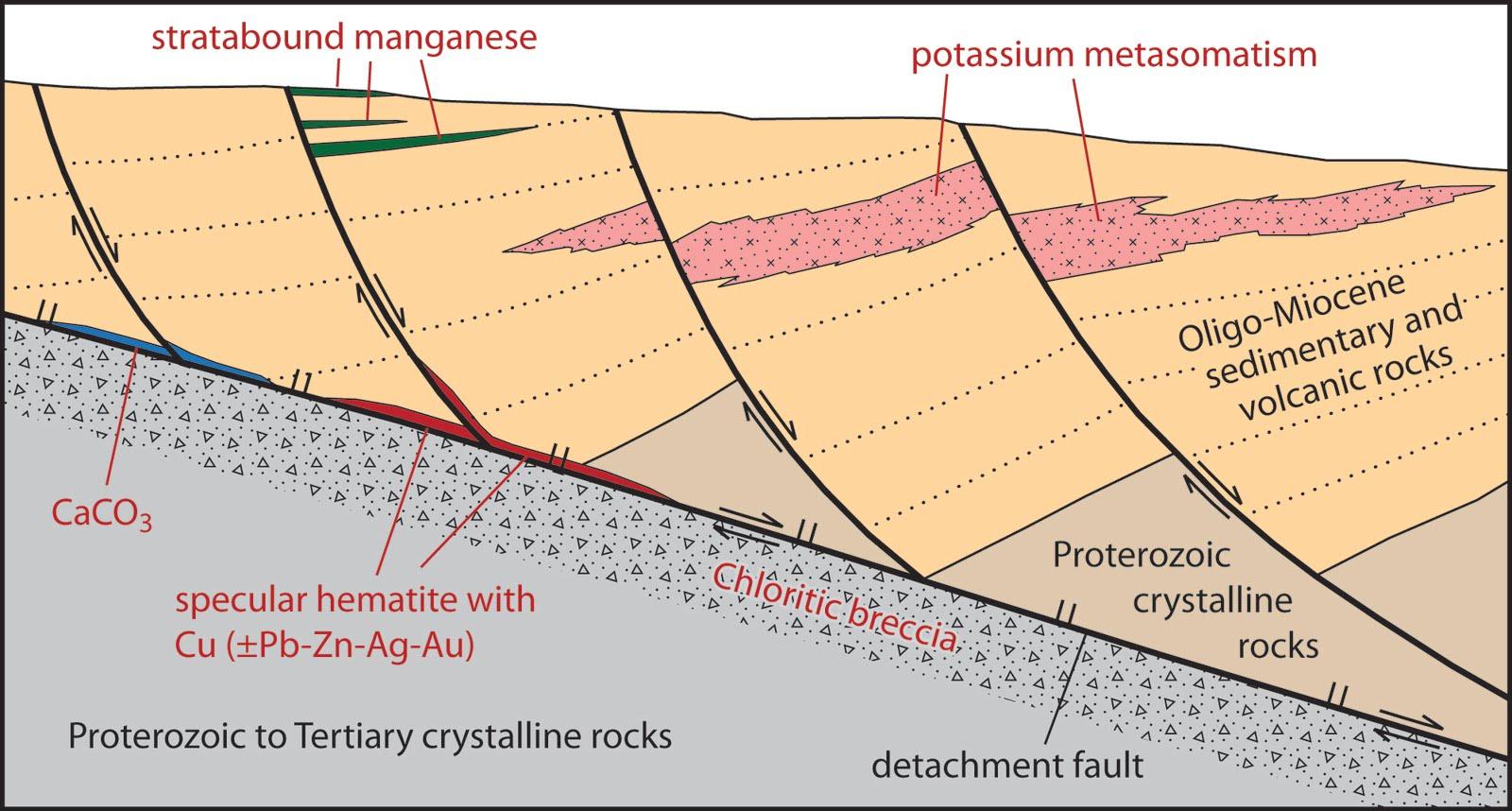 Map Of Arizona Fault Lines.Arizona Geology Wryheat