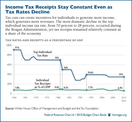 tax-receipts