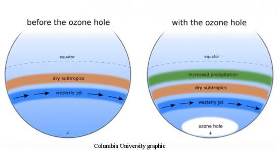 ozone1-550x296