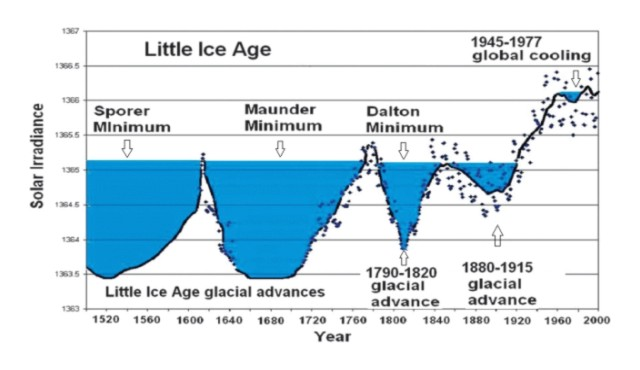 little-ice-age.jpg