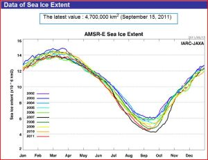 Arctic-sea-ice-sep15