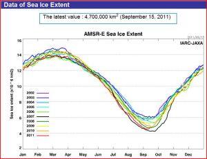 Arctic-sea-ice-sep15