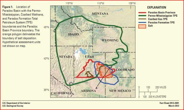 Paradox-basin