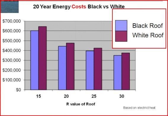 black-vs-white-energy