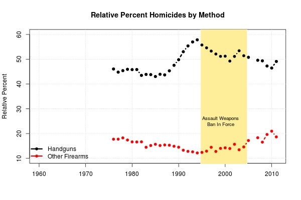 fbi.homicide.3