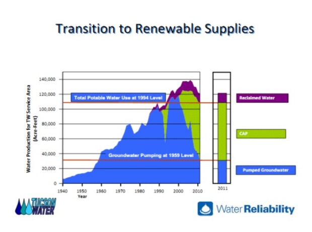 Transition-to-renewable-supplies