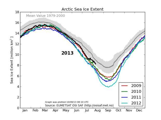 Arctic-sea-ice-August-2013