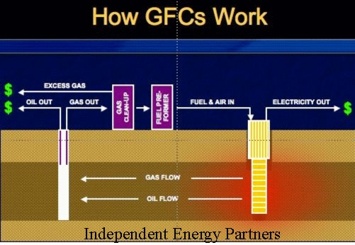 HOW-GFCS-Work1