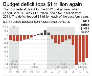 budget-deficit.jpeg-372x307