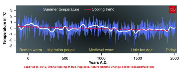 09_geo_tree_ring_northern_europe_climate1.jpg  1873×726