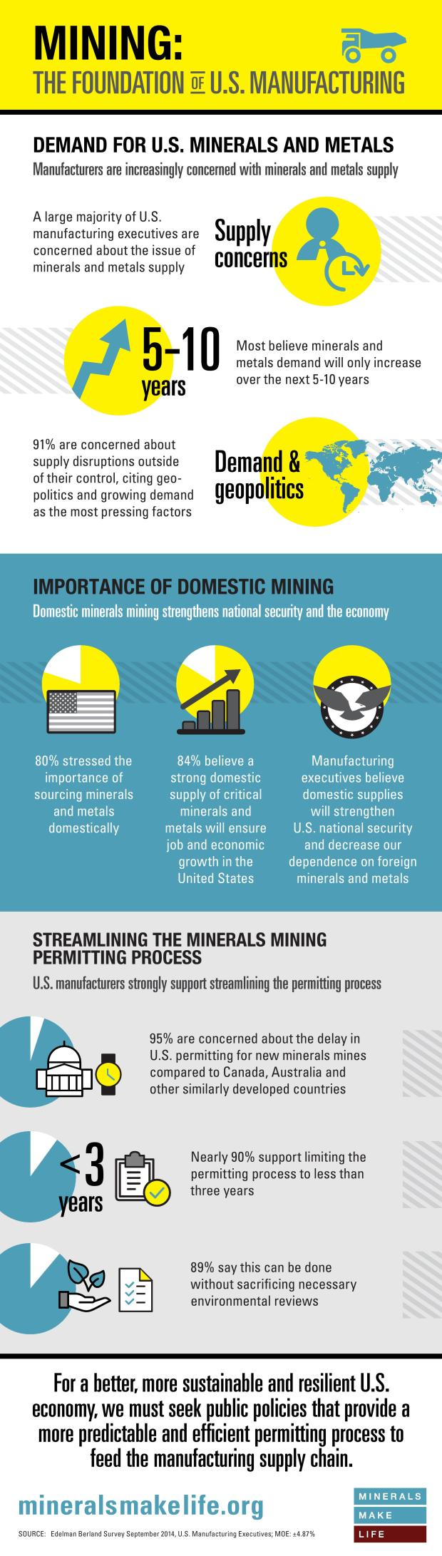 NMA_Mining_Infographic_FINAL-page-001