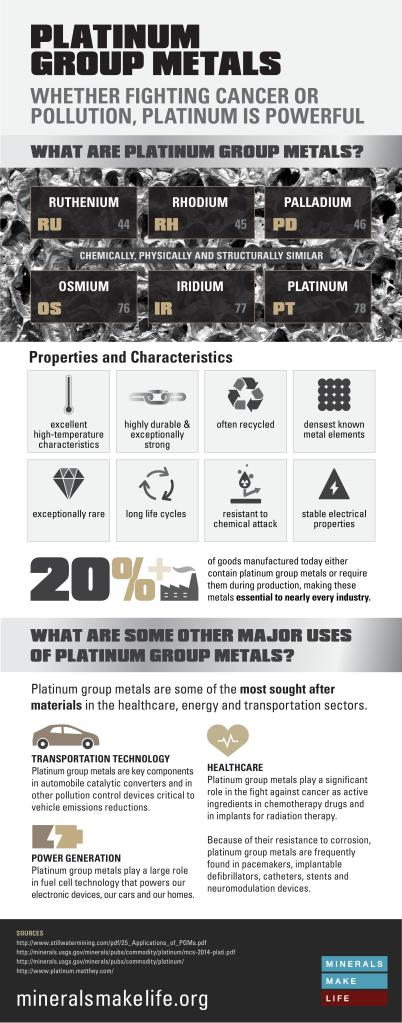PGM_Infographic_FINAL-page-001