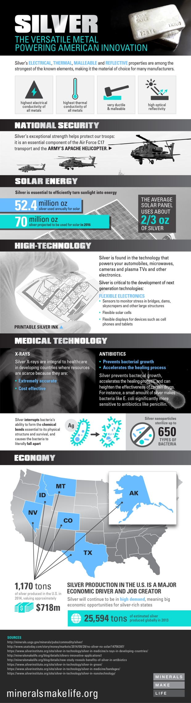 NMA_Silver_Infographic_FINAL2