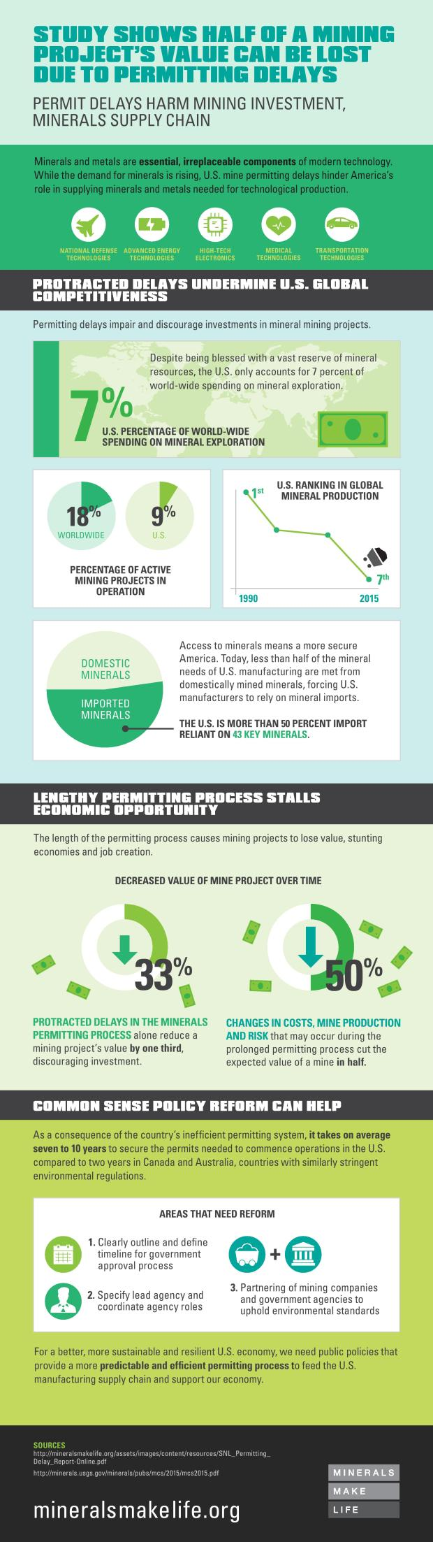 FINAL_SNL_Infographic_-_NMA-page-001