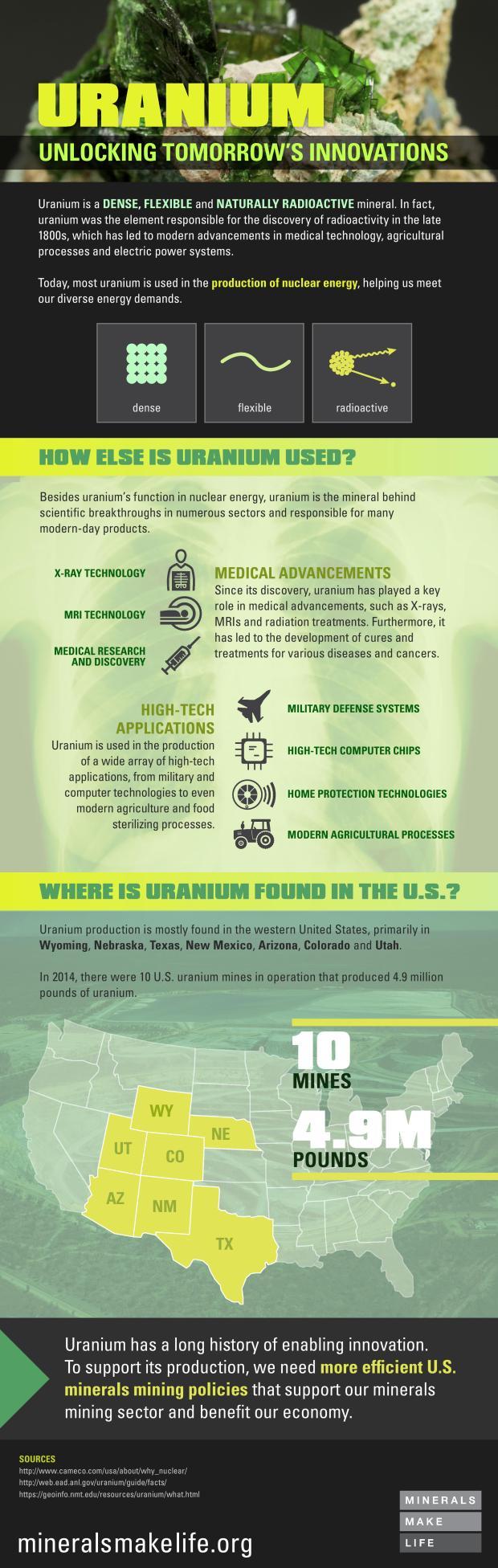 NMA_Uranium_Infographic