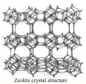 zeolite_structure
