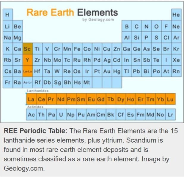 Coal A Possible New Source Of Rare Earth Elements Wryheat