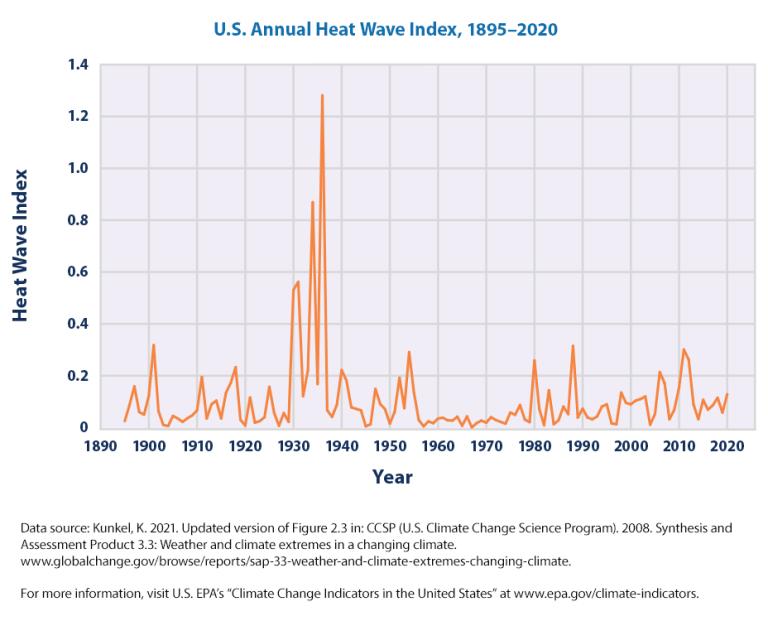 heat-waves_download3_2021